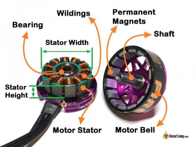 motor-basic-knowledge-introduction-01-768x576
